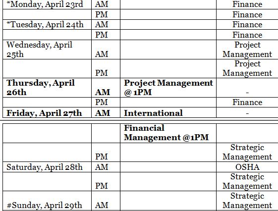 Alexis Chateau Study Plan Groups